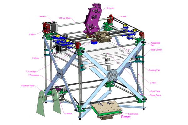 Как устроен FFF(FDM) 3d принтер?