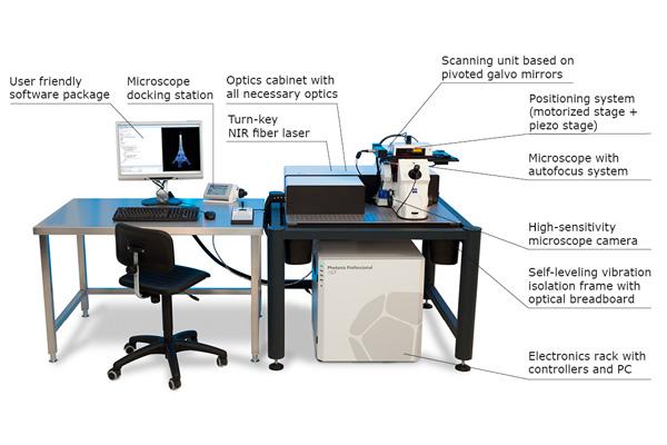 Новый 3d микропринтер от компании Nanoscribe