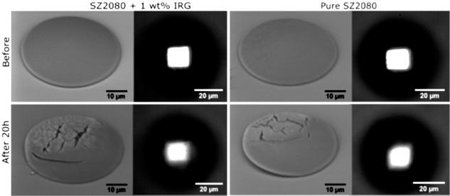 3d печать в наномасштабе улучшает микро и нанооптику