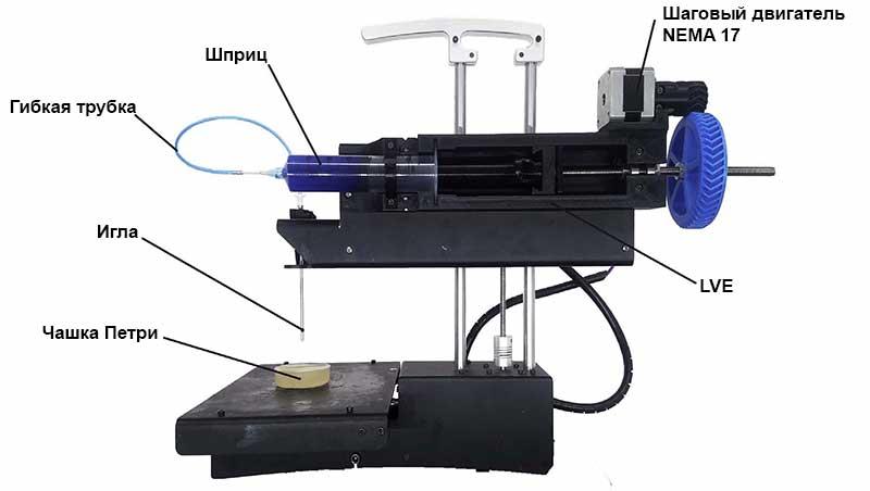 Схема 3d биопринтера